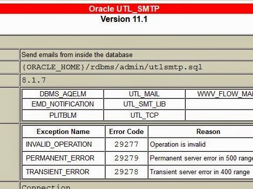 Proxy Service - уникальный